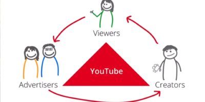 youtube-change-the-videos-earn-money-policy