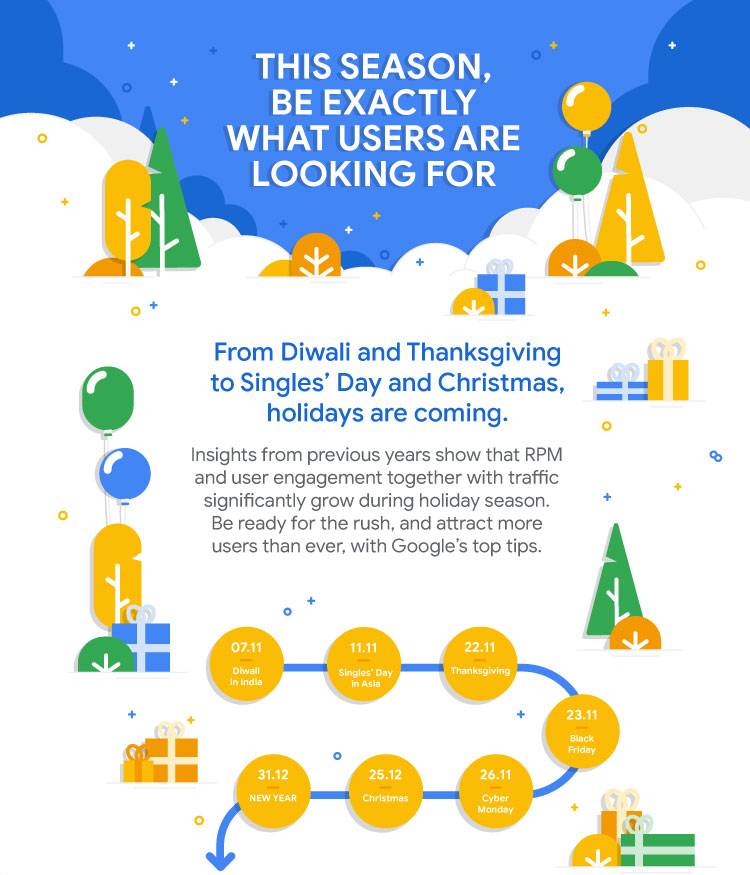 adsense-payment-pending Get ready for the holiday season