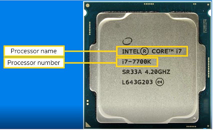 intel processor cpu chip word or number meaning hindi