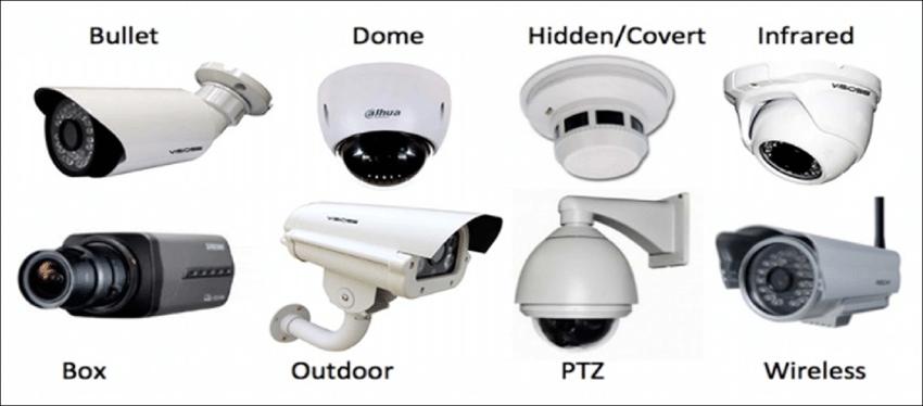 CCTV Camera Typs